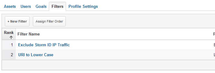 Analytics profile filters