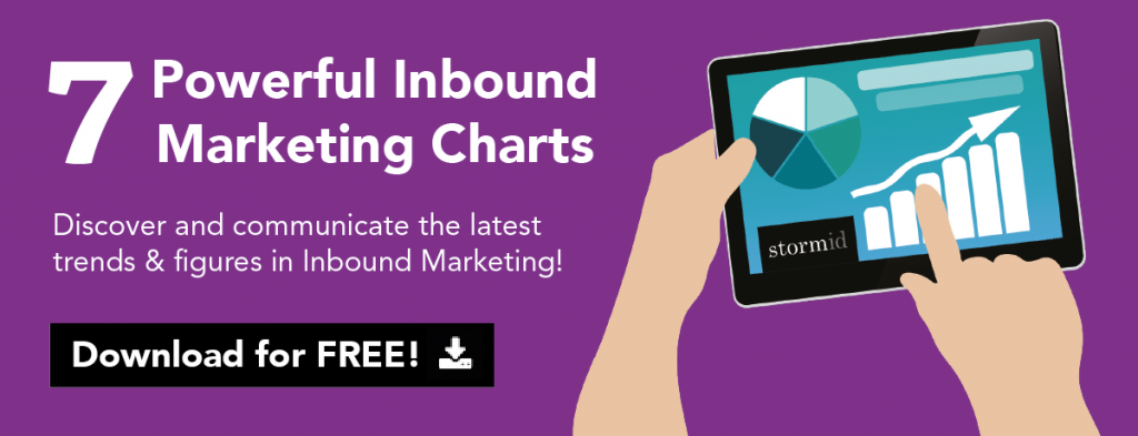 7-Powerful-Inbound-Marketing-Charts