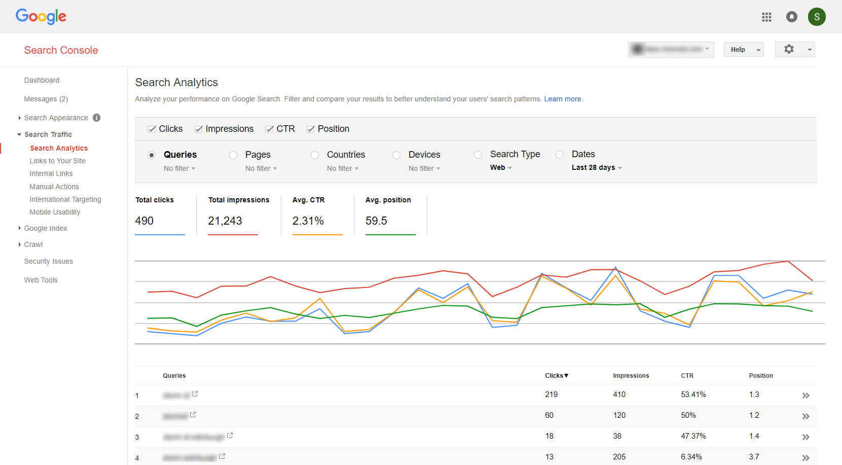 seo analytics google search console