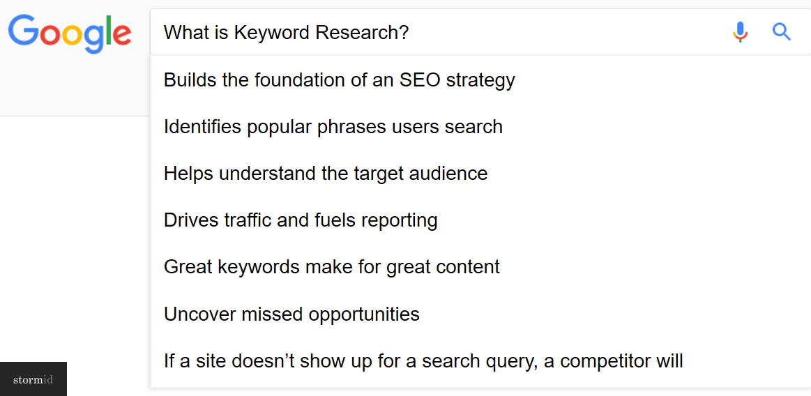 Keyword Research Value