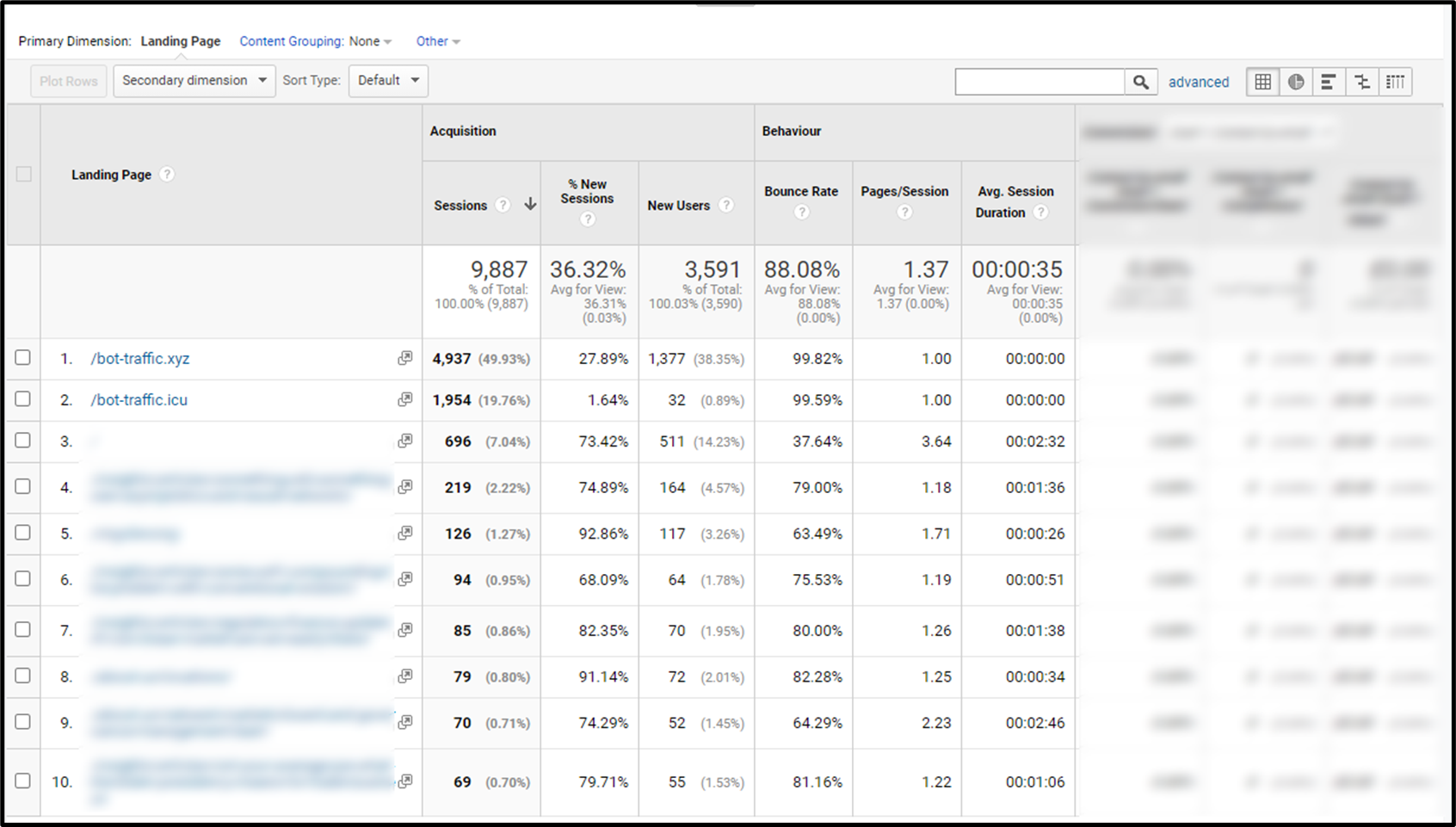 New referral spam in Google Analytics